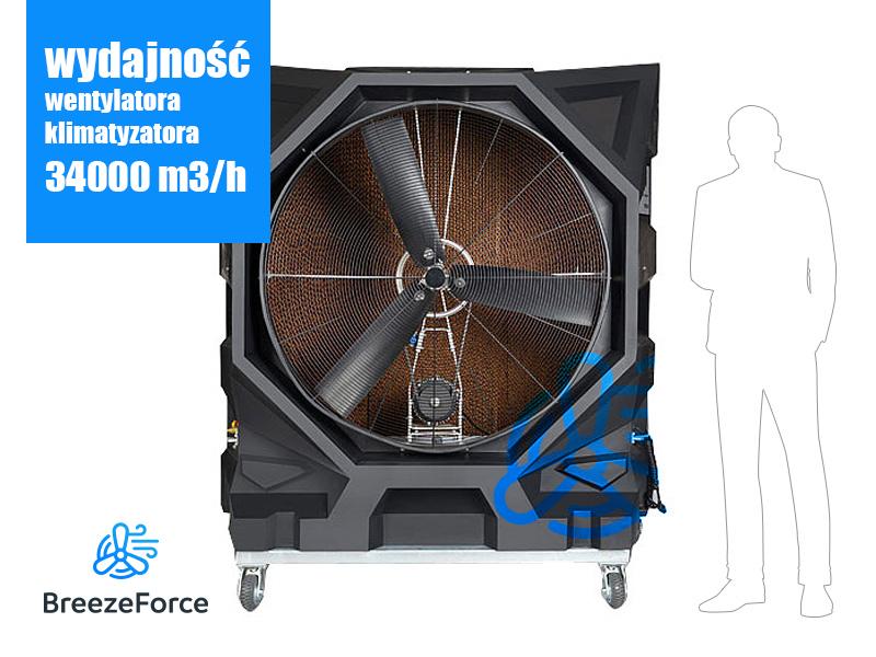 Klimatyzator przemysłowy